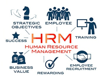 Masters thesis strategic human resource management